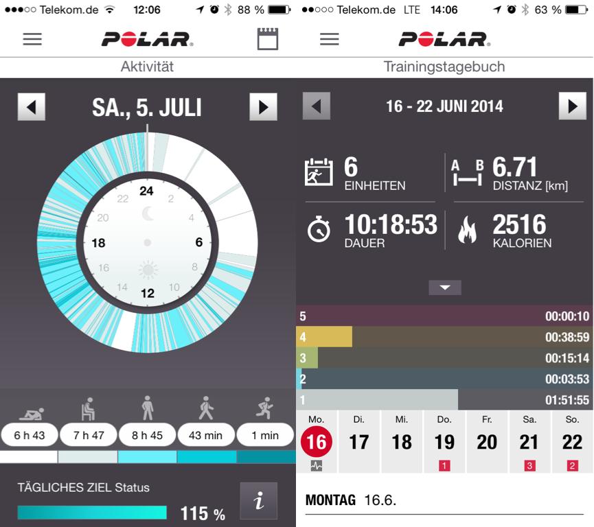 Polar Flow App Aktivität