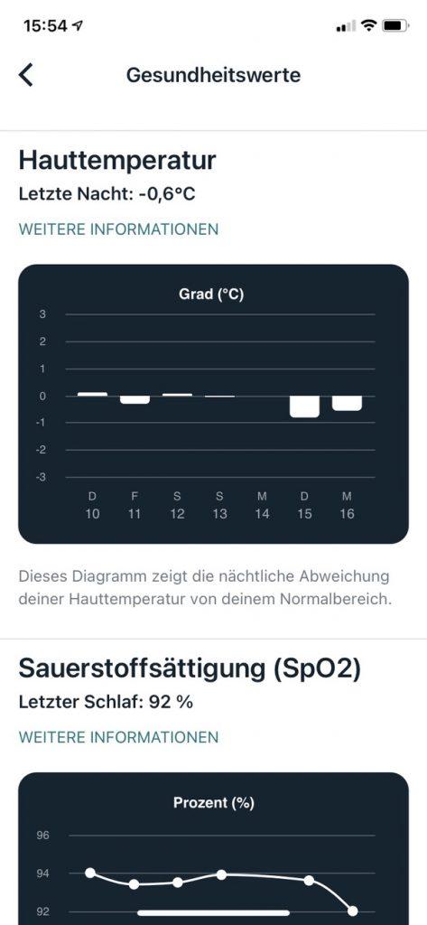 Messung der Hauttemperatur mit der Fitbit Charge 4